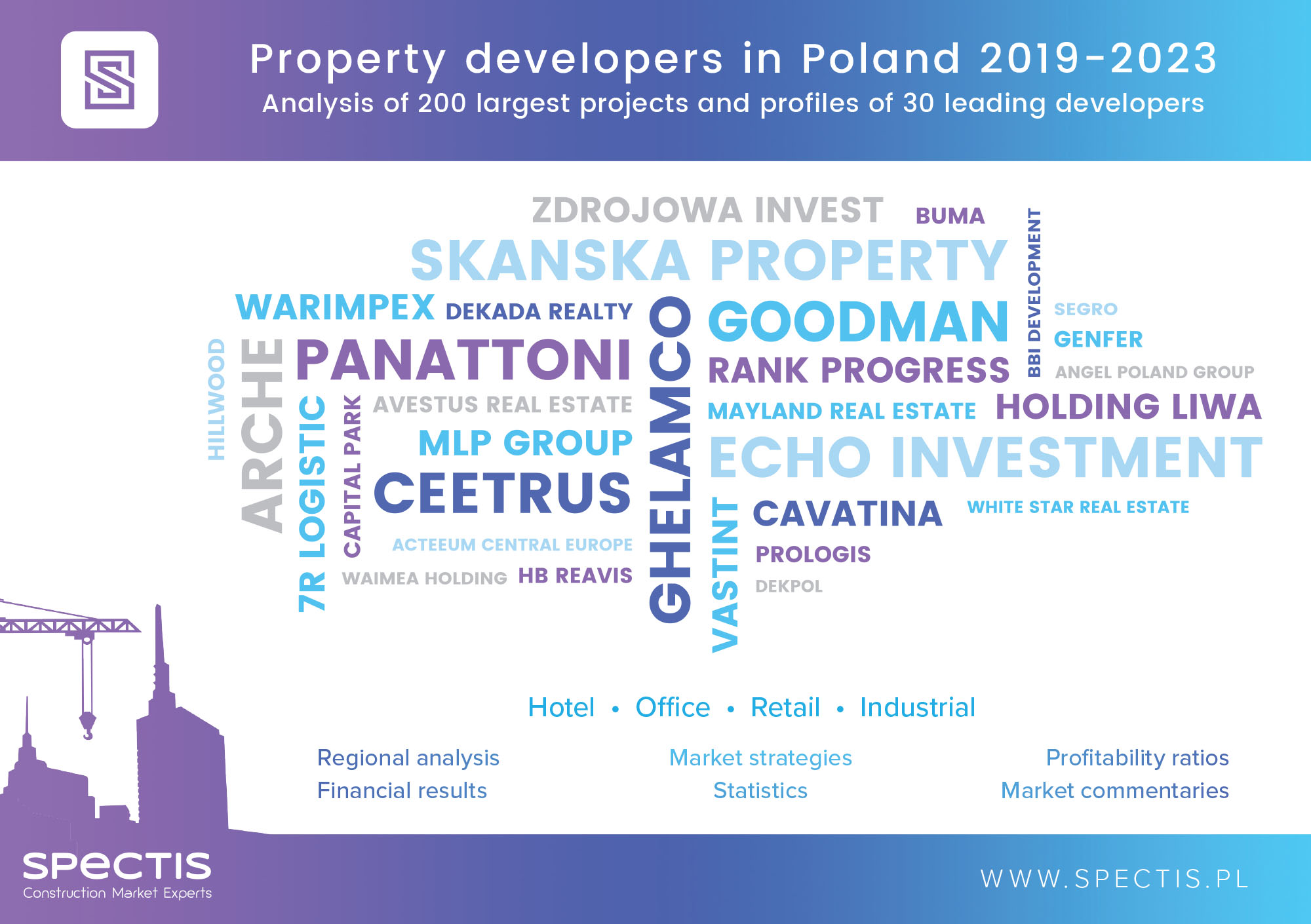 Projects of top 30 property developers in Poland worth nearly €10bn